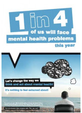Mental Health Poster - Let's Change the Way We Think and Act