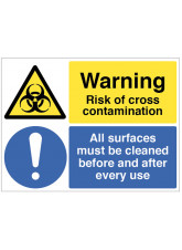 Warning - All Surfaces must be Cleaned